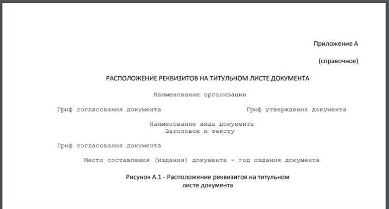 Расположение реквизитов на титульном листе документа