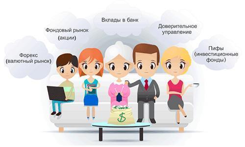 Как начать инвестировать в акции